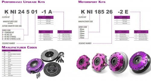 PArtnumber breakdown Xtreme Clutch